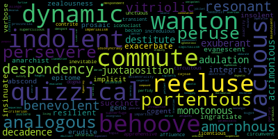 Popular Words - WordCloud