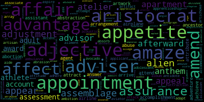 Words Starting With A - WordCloud