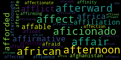 Words Starting With Af - WordCloud