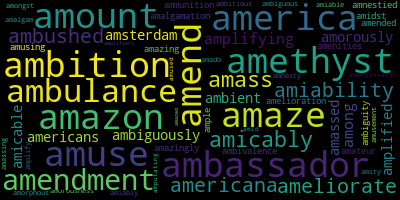 Words Starting With Am - WordCloud