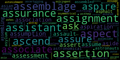 Words Starting With As - WordCloud