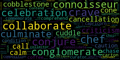 Words Starting With C - WordCloud