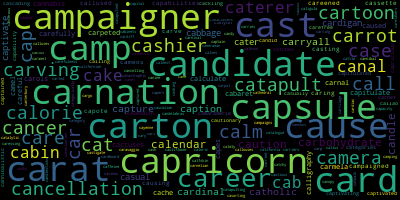 Words Starting With Ca - WordCloud