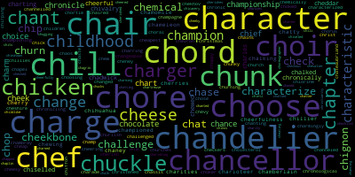 Words Starting With Ch - WordCloud