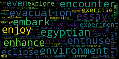 Words Starting With E - WordCloud