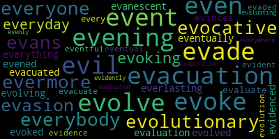 Words Starting With Ev - WordCloud