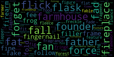 Words Starting With F - WordCloud