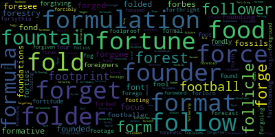 Words Starting With Fo - WordCloud