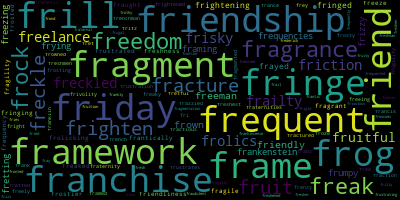 Words Starting With Fr - WordCloud