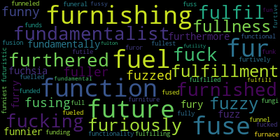 Words Starting With Fu - WordCloud