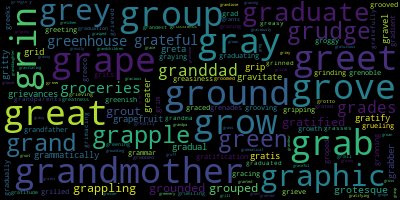 Words Starting With Gr - WordCloud