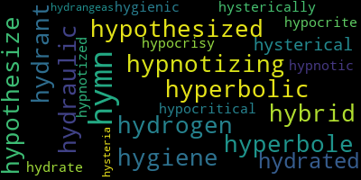 Words Starting With Hy - WordCloud