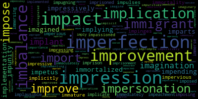 Words Starting With Im - WordCloud