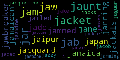 Words Starting With Ja - WordCloud