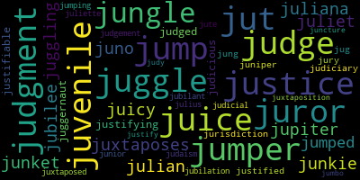 Words Starting With Ju - WordCloud
