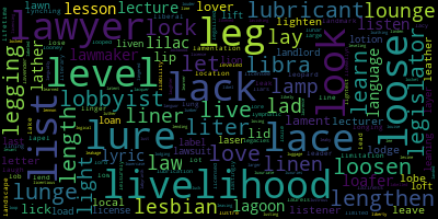 Words Starting With L - WordCloud