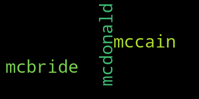 Words Starting With Mc - WordCloud