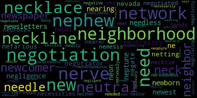Words Starting With Ne - WordCloud