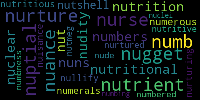 Words Starting With Nu - WordCloud