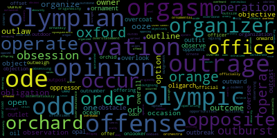 Words Starting With O - WordCloud