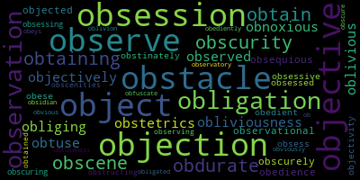 Words Starting With Ob - WordCloud