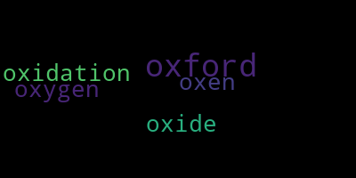 Words Starting With Ox - WordCloud