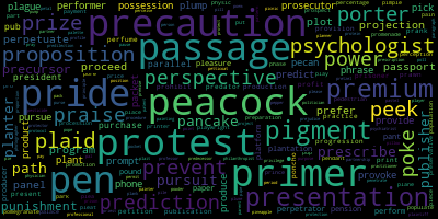 Words Starting With P - WordCloud