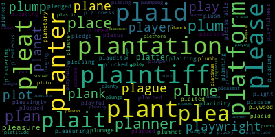 Words Starting With Pl - WordCloud