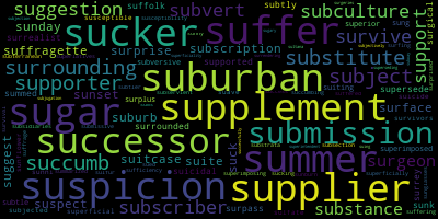 Words Starting With Su - WordCloud