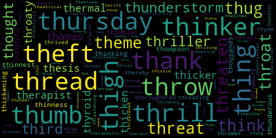 Words Starting With Th - WordCloud