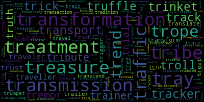 Words Starting With Tr - WordCloud