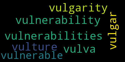 Words Starting With Vu - WordCloud