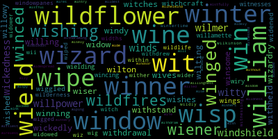 Words Starting With Wi - WordCloud