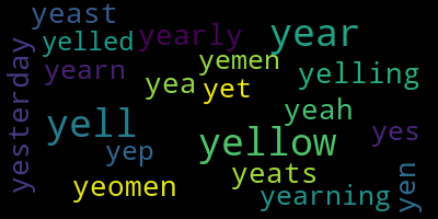 Words Starting With Ye - WordCloud