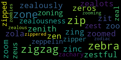 Words Starting With Z - WordCloud